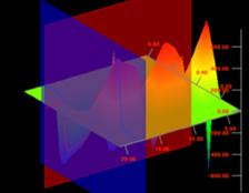 CAD integration